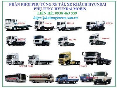 Công ty cung cấp, phân phối phụ tùng ô tô hyundai.